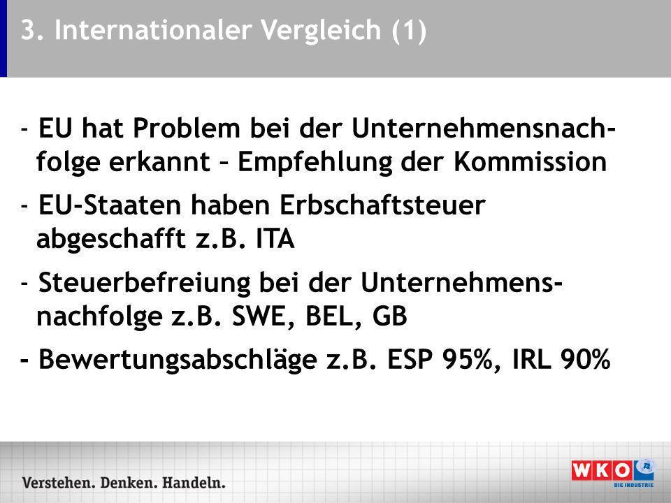 3. Internationaler Vergleich (1) - EU hat Problem bei der Unternehmensnach- folge erkannt – Empfehlung der Kommission - EU-Staaten haben Erbschaftsteu