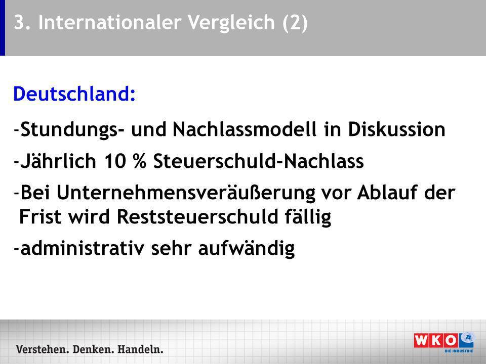 3. Internationaler Vergleich (2) Deutschland: -Stundungs- und Nachlassmodell in Diskussion -Jährlich 10 % Steuerschuld-Nachlass -Bei Unternehmensveräu