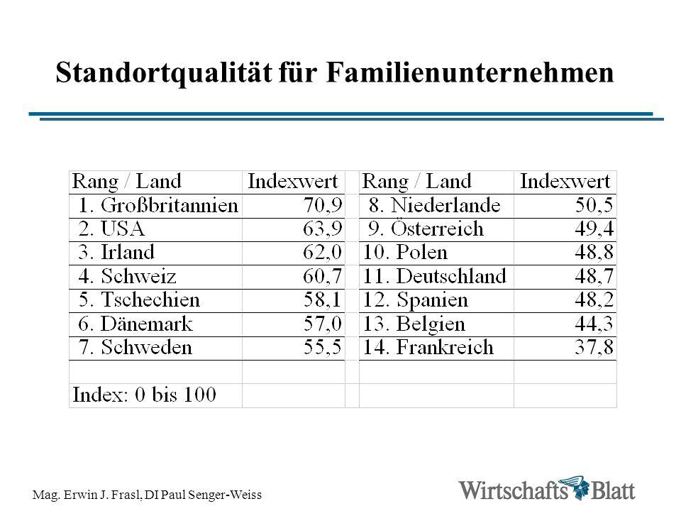 Mag. Erwin J. Frasl, DI Paul Senger-Weiss Standortqualität für Familienunternehmen