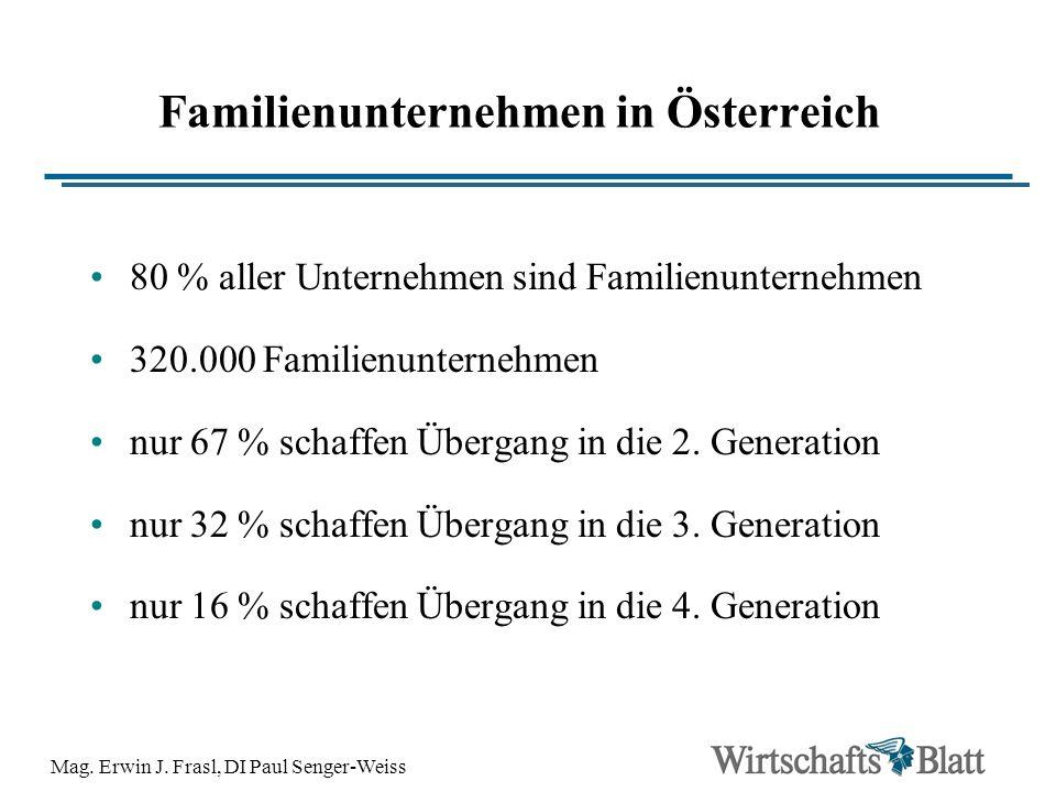 Mag. Erwin J. Frasl, DI Paul Senger-Weiss Familienunternehmen in Österreich 80 % aller Unternehmen sind Familienunternehmen 320.000 Familienunternehme