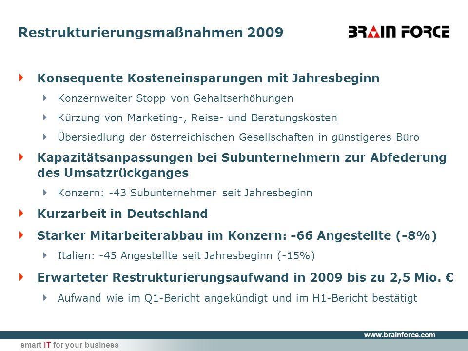 www.brainforce.com smart IT for your business Restrukturierungsmaßnahmen 2009 Konsequente Kosteneinsparungen mit Jahresbeginn Konzernweiter Stopp von