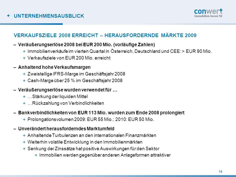 + 14 UNTERNEHMENSAUSBLICK VERKAUFSZIELE 2008 ERREICHT – HERAUSFORDERNDE MÄRKTE 2009 –Veräußerungserlöse 2008 bei EUR 200 Mio. (vorläufige Zahlen) +Imm