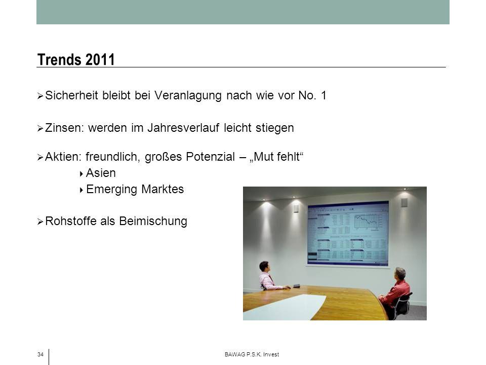 34 BAWAG P.S.K. Invest Trends 2011 Sicherheit bleibt bei Veranlagung nach wie vor No. 1 Zinsen: werden im Jahresverlauf leicht stiegen Aktien: freundl