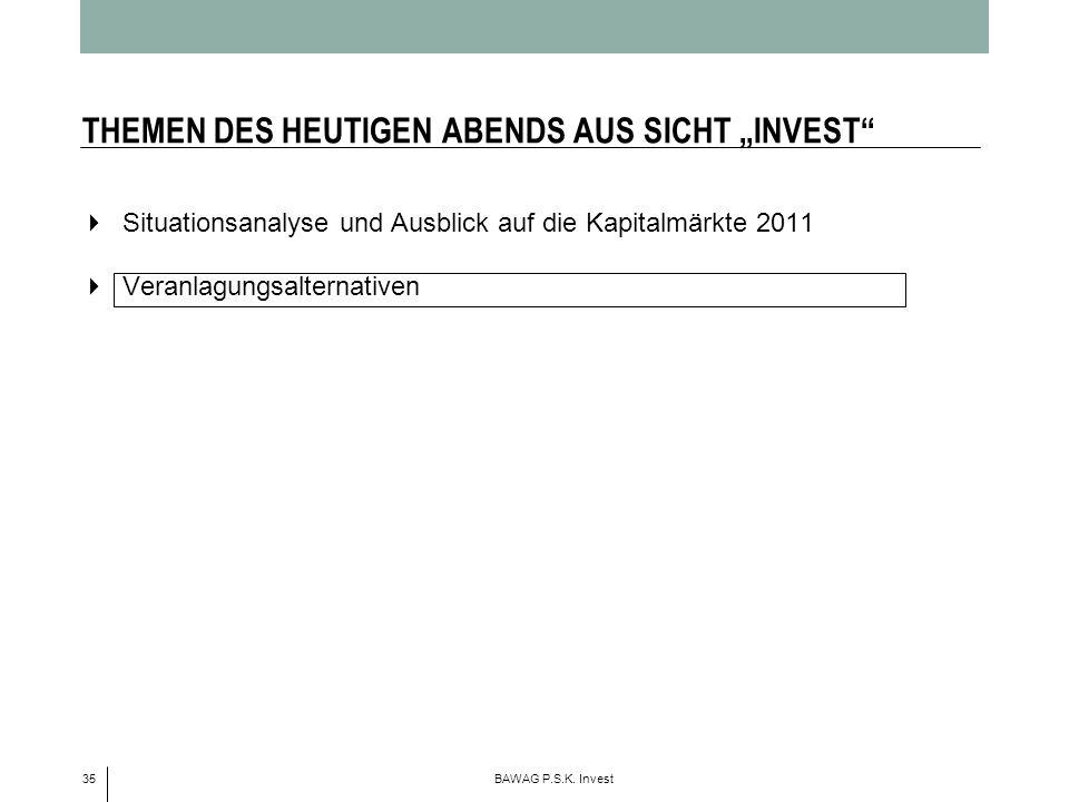 35 BAWAG P.S.K. Invest THEMEN DES HEUTIGEN ABENDS AUS SICHT INVEST Situationsanalyse und Ausblick auf die Kapitalmärkte 2011 Veranlagungsalternativen