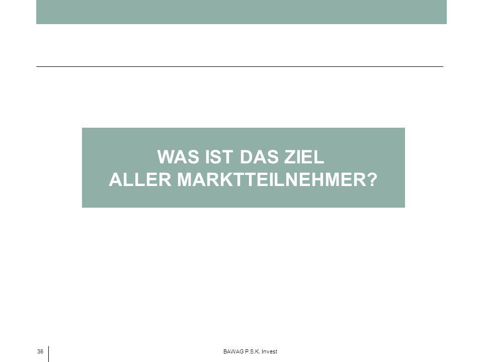 36 BAWAG P.S.K. Invest WAS IST DAS ZIEL ALLER MARKTTEILNEHMER?