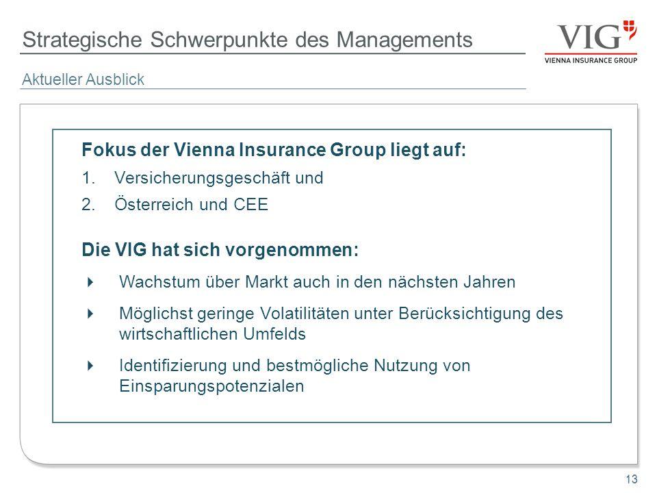 13 Aktueller Ausblick 13 Strategische Schwerpunkte des Managements Fokus der Vienna Insurance Group liegt auf: 1.Versicherungsgeschäft und 2.Österreic