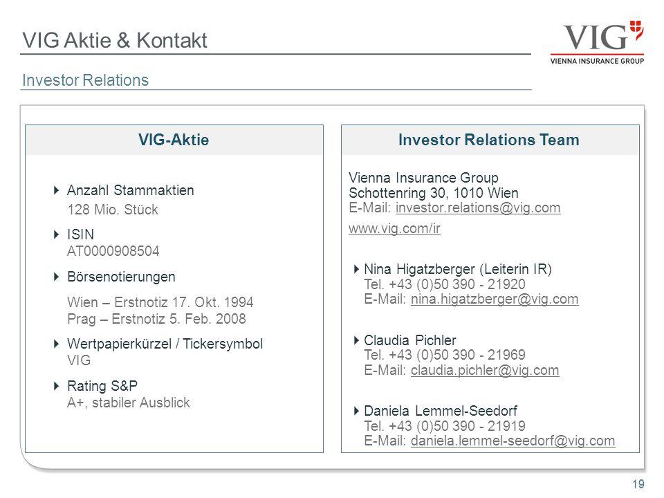 19 VIG Aktie & Kontakt 19 VIG-AktieInvestor Relations Team Anzahl Stammaktien 128 Mio. Stück ISIN AT0000908504 Börsenotierungen Wien – Erstnotiz 17. O
