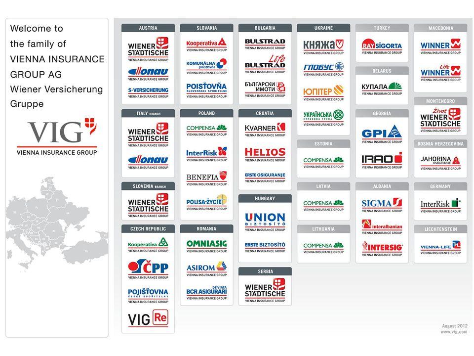 3 Hervorragende Marktpositionen der VIG Überblick Quelle: Macroeconomic data: IWF, World Economic Outlook Databank, Daten per Q1 2012 ausgenommen CZ und UA (2011) MarktMarktanteil AT - Österreich26,7% CZ - Tschechien30,2% SK - Slowakei34,1% RO - Rumänien25,1% BG - Bulgarien15,5% PL - Polen 8,3% HR - Kroatien 6,9% RS - Serbien 8,5% HU - Ungarn 5,6% UA - Ukraine 3,0% VIG Nr.