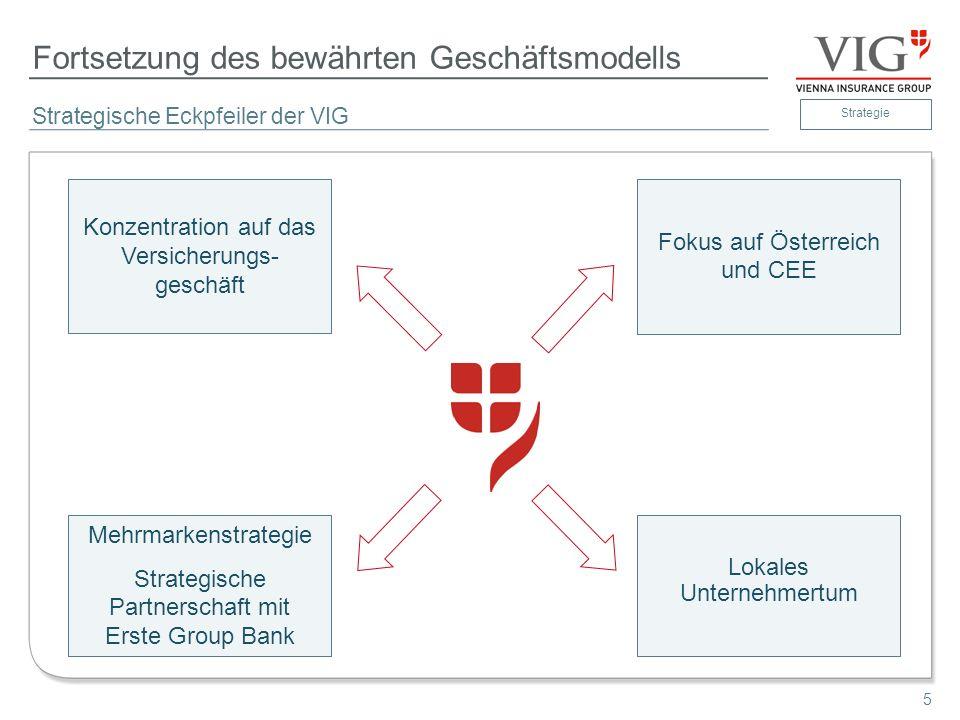 6 Mehrmarkenstrategie Mehrmarkenstrategie & Multikanalvertrieb sind wichtige Erfolgsfaktoren Einzigartiger Vertriebsansatz und Marktzugang Das Management bleibt erprobten Grundsätzen treu 6 Multikanalvertrieb <10% 11% - 20% 21% - 30% 31% - 40% > 41% Sonstige Kroatien Ungarn Polen Rumänien Slowakei Tschechien Österreich Sonstige Makler Banken Gebundener Vertrieb 1 1: Direktvertrieb (Internet), Leasinggesellschaften, Autohändler Erste Group Kooperation Starke Partner – 11 gemeinsame Märkte Strategische Partnerschaft zwischen Erste Group und Vienna Insurance Group Langfristiges (15 Jahre), wechselseitiges Vertriebsabkommen Erfolgreiche Kooperation in Österreich und CEE Ergebnisse der s Versicherungsgruppe über Plan Für Lebensversicherungs- produkte ist der Bankvertrieb essentiell Lokale, im Bewusstsein verankerte Marken bleiben erhalten Unterschiedliche Marken zielen auf unterschiedliche Kundengruppen ab Interne Vergleiche möglich VIG forciert gemeinsame Backoffices innerhalb der Märkte Regelmäßige Überprüfung der Markeneffizienz gegebenenfalls Fusionen Idealer Zugang zu großer Kundenbasis Strategie