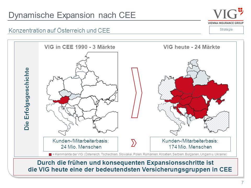 7 Dynamische Expansion nach CEE Die Erfolgsgeschichte VIG in CEE 1990 - 3 Märkte VIG heute - 24 Märkte Konzentration auf Österreich und CEE = Kernmärk
