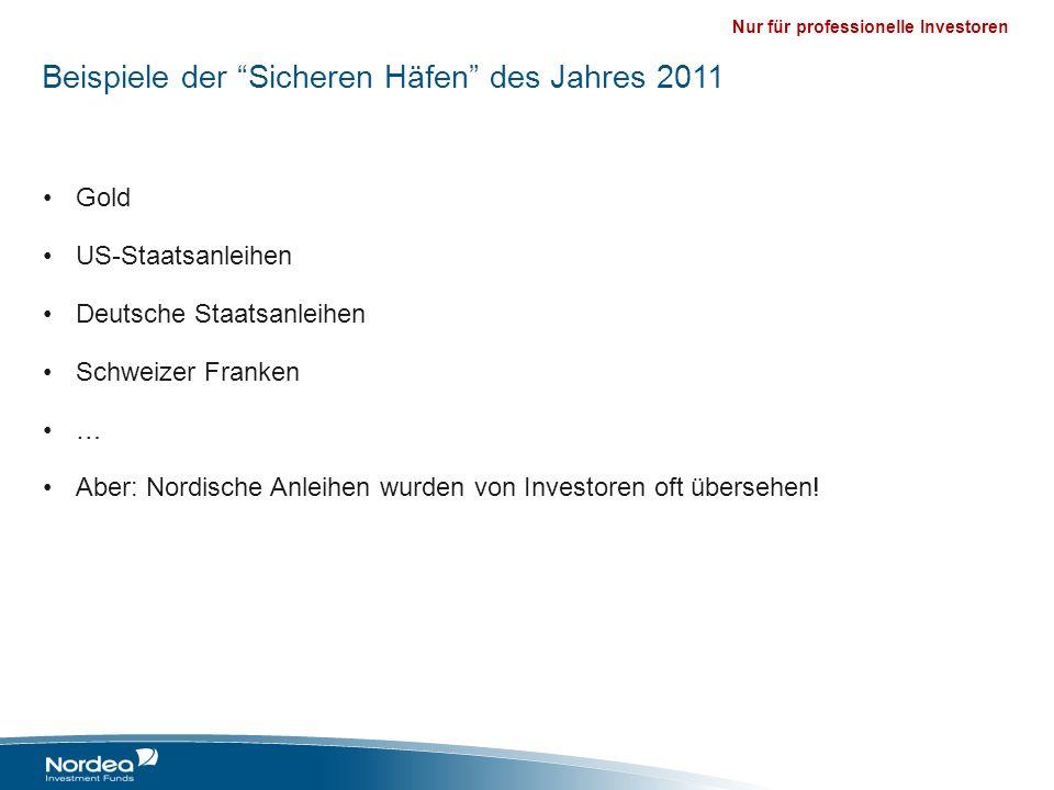 Nur für professionelle Investoren Beispiele der Sicheren Häfen des Jahres 2011 Gold US-Staatsanleihen Deutsche Staatsanleihen Schweizer Franken … Aber
