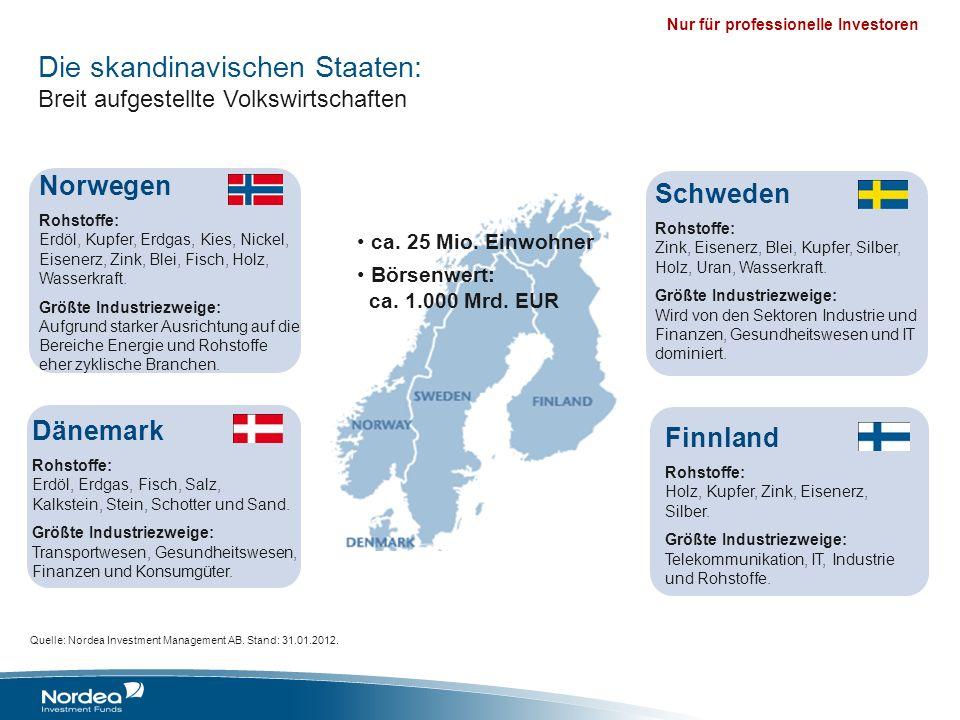 Nur für professionelle Investoren Die skandinavischen Staaten: Breit aufgestellte Volkswirtschaften Dänemark Rohstoffe: Erdöl, Erdgas, Fisch, Salz, Ka