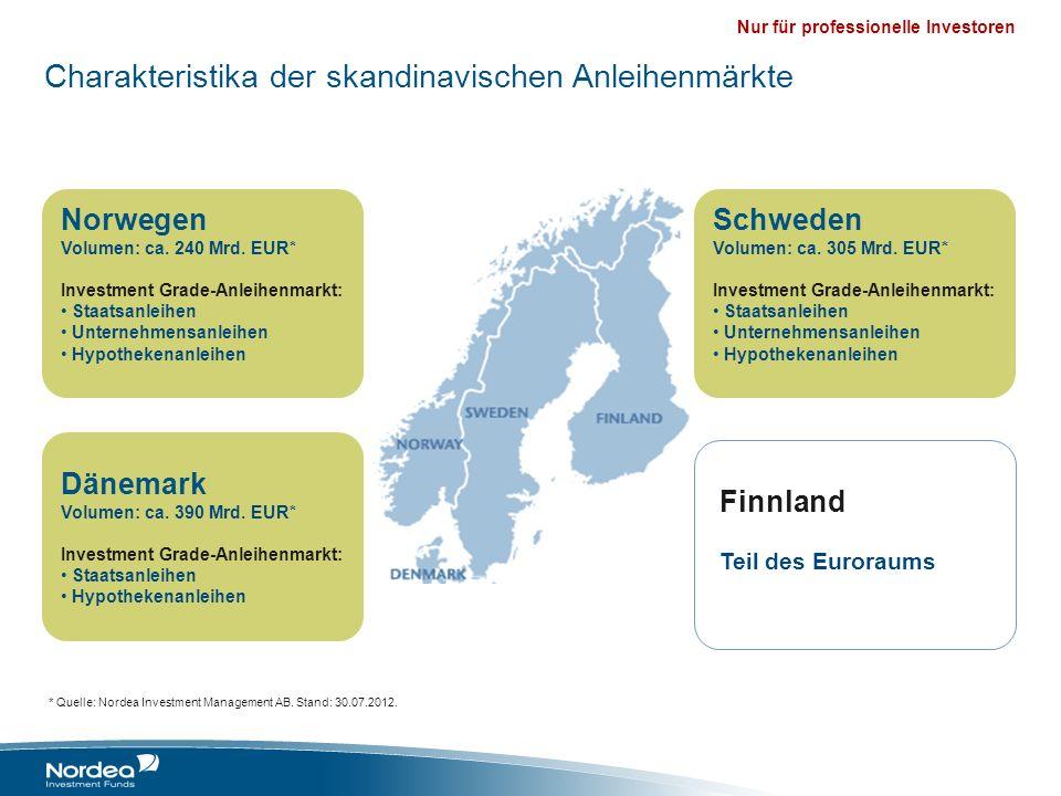 Nur für professionelle Investoren Dänemark Volumen: ca. 390 Mrd. EUR* Investment Grade-Anleihenmarkt: Staatsanleihen Hypothekenanleihen Charakteristik