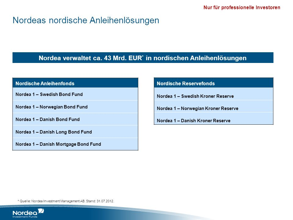 Nur für professionelle Investoren Nordeas nordische Anleihenlösungen Nordische Reservefonds Nordea 1 – Swedish Kroner Reserve Nordea 1 – Norwegian Kro