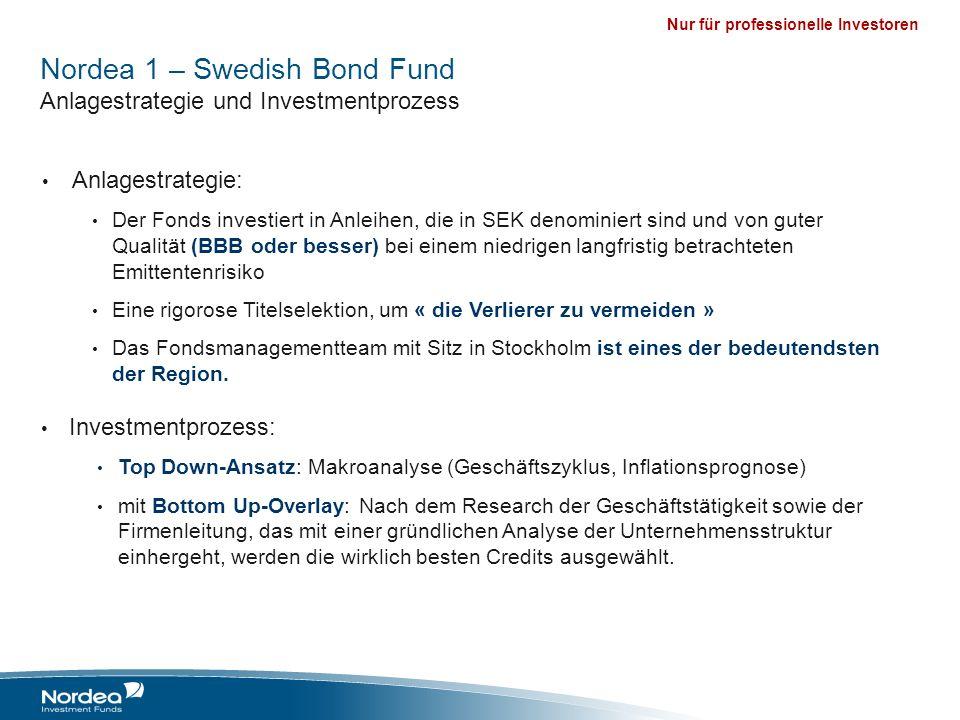 Nur für professionelle Investoren Nordea 1 – Swedish Bond Fund Anlagestrategie und Investmentprozess Anlagestrategie: Der Fonds investiert in Anleihen