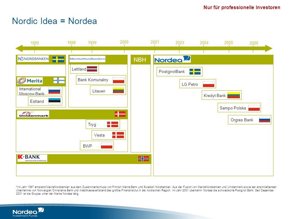 Nur für professionelle Investoren Dänemark BIP 2010: +1.3% BIP 2011e: +0.8% BIP 2012e: +0.7% Norwegen BIP 2010: +1.9% BIP 2011e: +2.4% BIP 2012e: +3.7% Schweden BIP 2010: +6.2% BIP 2011e: +3.9% BIP 2012e: +1.2% Finnland BIP 2010: +3.7% BIP 2011e: +2.9% BIP 2012e: +0.8% Quelle: Nordea Economic Outlook.