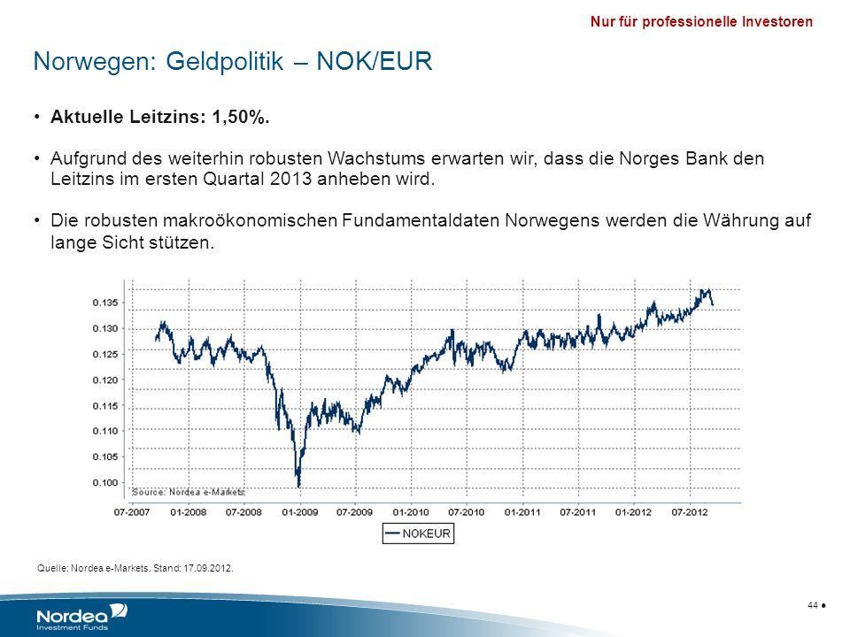 Nur für professionelle Investoren 44 Aktuelle Leitzins: 1,50%. Aufgrund des weiterhin robusten Wachstums erwarten wir, dass die Norges Bank den Leitzi