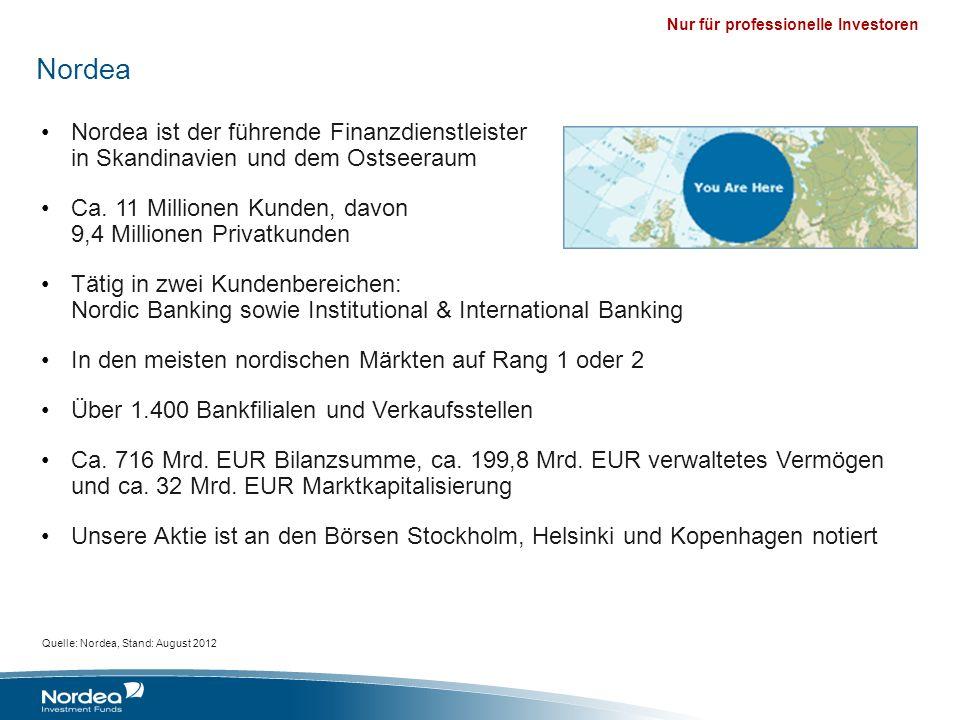 Nur für professionelle Investoren 17 Quelle: Nordea e-Markets.