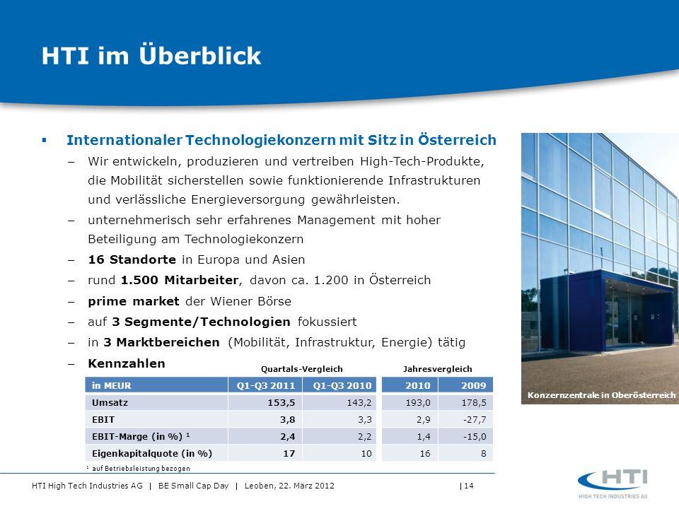 HTI High Tech Industries AG BE Small Cap Day Leoben, 22.