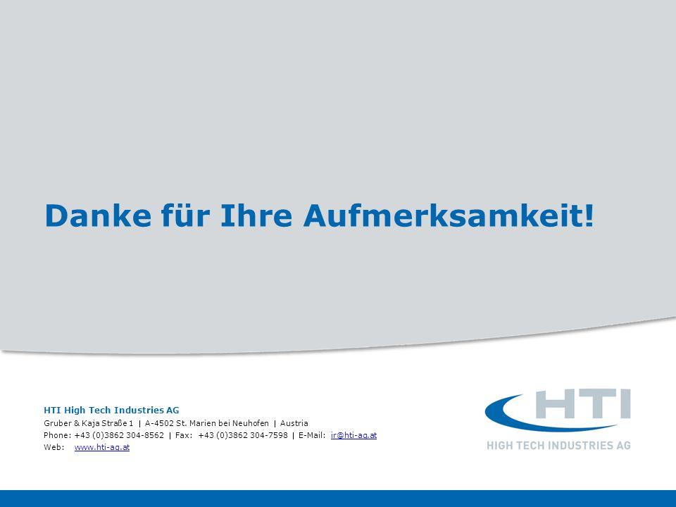 Danke für Ihre Aufmerksamkeit. HTI High Tech Industries AG Gruber & Kaja Straße 1 A-4502 St.