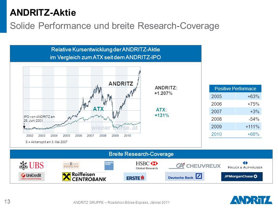 13 ANDRITZ GRUPPE – Roadshow Börse-Express, Jänner 2011 ANDRITZ-Aktie Solide Performance und breite Research-Coverage Breite Research-Coverage Positiv