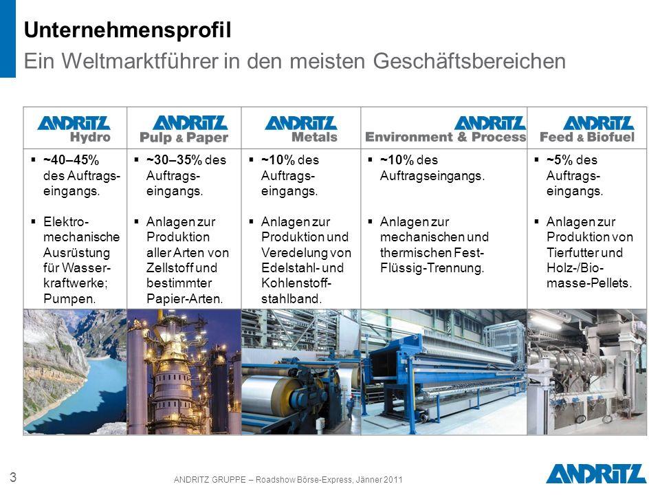 3 ANDRITZ GRUPPE – Roadshow Börse-Express, Jänner 2011 ~40–45% des Auftrags- eingangs. Elektro- mechanische Ausrüstung für Wasser- kraftwerke; Pumpen.
