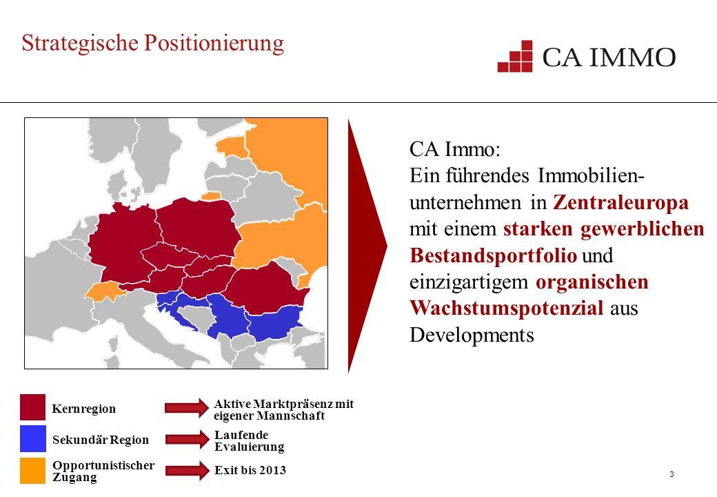 3 Strategische Positionierung Kernregion Sekundär Region Opportunistischer Zugang CA Immo: Ein führendes Immobilien- unternehmen in Zentraleuropa mit einem starken gewerblichen Bestandsportfolio und einzigartigem organischen Wachstumspotenzial aus Developments Exit bis 2013 Laufende Evaluierung Aktive Marktpräsenz mit eigener Mannschaft
