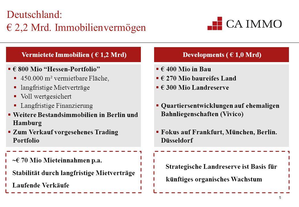 5 Deutschland: 2,2 Mrd. Immobilienvermögen Vermietete Immobilien ( 1,2 Mrd) 800 Mio Hessen-Portfolio 450.000 m² vermietbare Fläche, langfristige Mietv