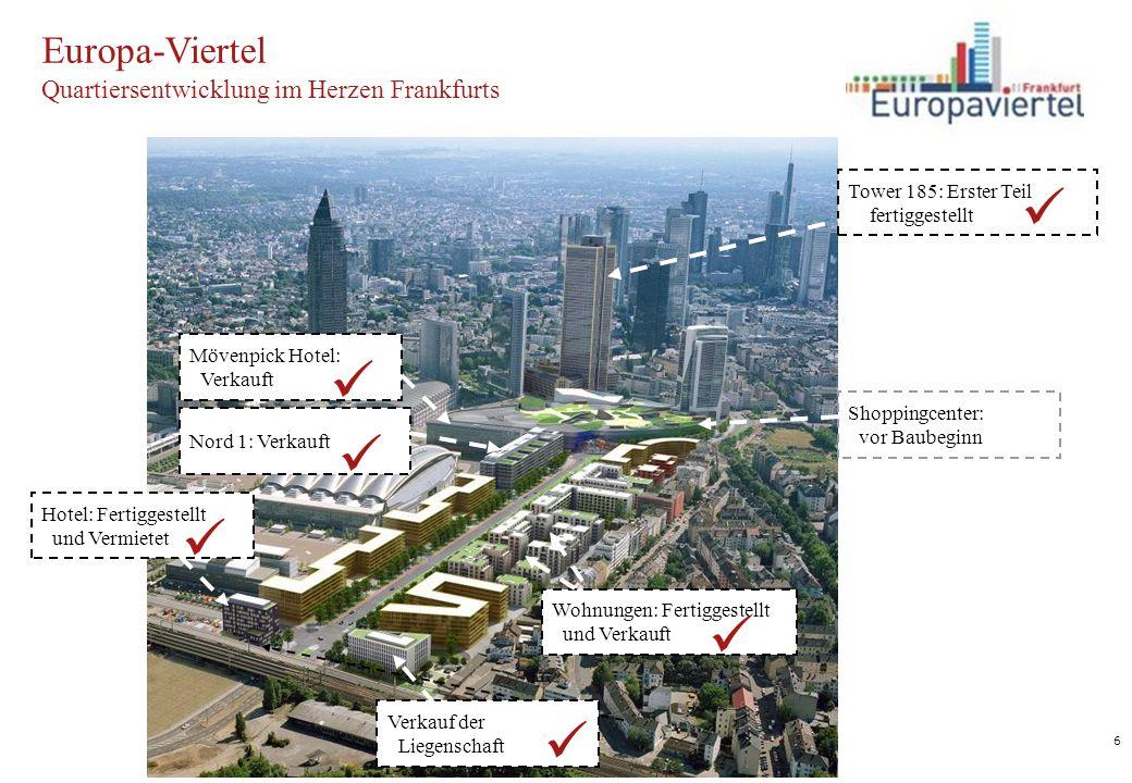 6 Europa-Viertel Quartiersentwicklung im Herzen Frankfurts Tower 185: Erster Teil fertiggestellt Nord 1: Verkauft Shoppingcenter: vor Baubeginn Mövenp