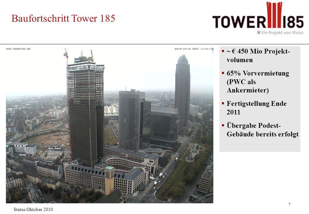 7 Baufortschritt Tower 185 Status Oktober 2010 ~ 450 Mio Projekt- volumen 65% Vorvermietung (PWC als Ankermieter) Fertigstellung Ende 2011 Übergabe Podest- Gebäude bereits erfolgt