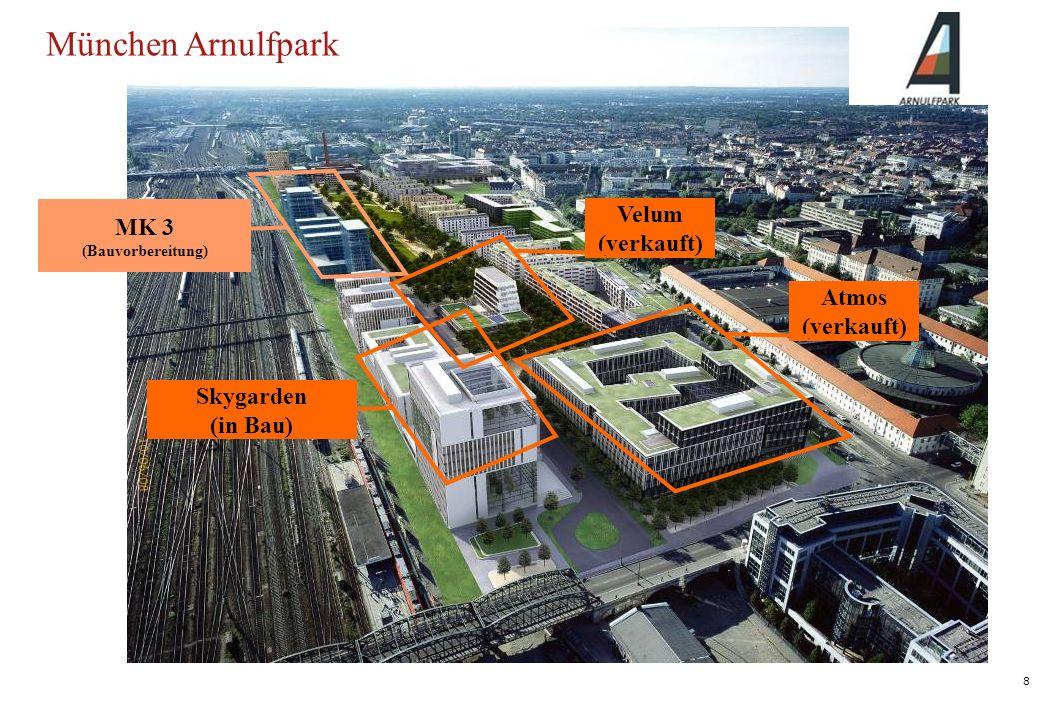 8 München Arnulfpark Skygarden (in Bau) Atmos (verkauft) Velum (verkauft) MK 3 (Bauvorbereitung)