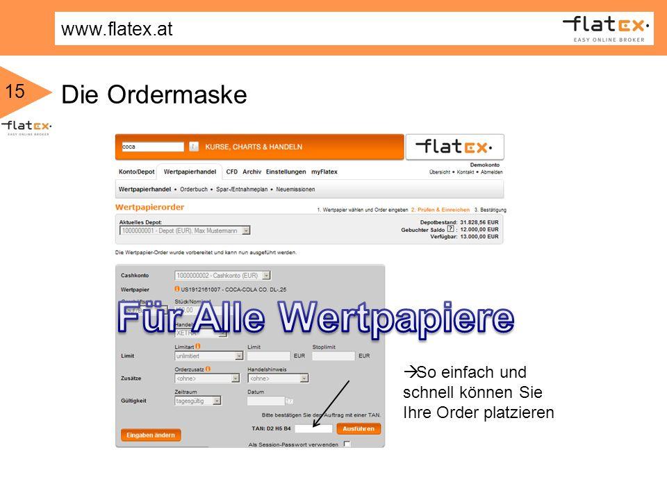 www.flatex.at 15 Die Ordermaske So einfach und schnell können Sie Ihre Order platzieren