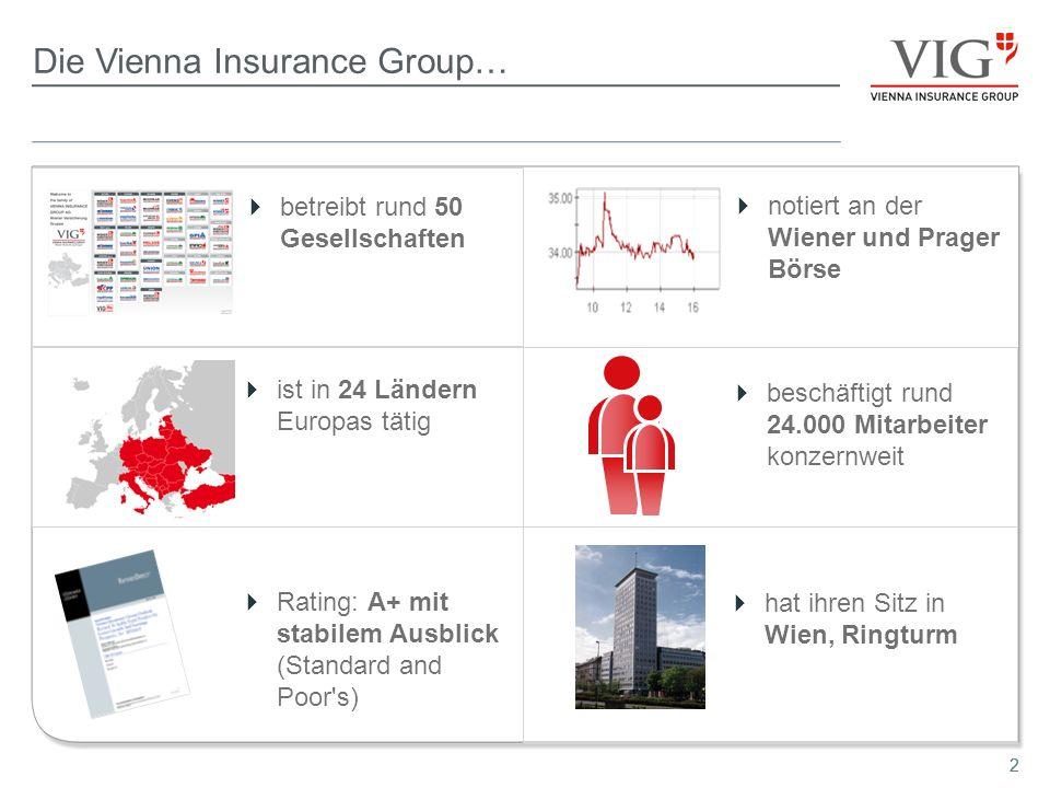 22 Die Vienna Insurance Group… ist in 24 Ländern Europas tätig betreibt rund 50 Gesellschaften Rating: A+ mit stabilem Ausblick (Standard and Poor's)