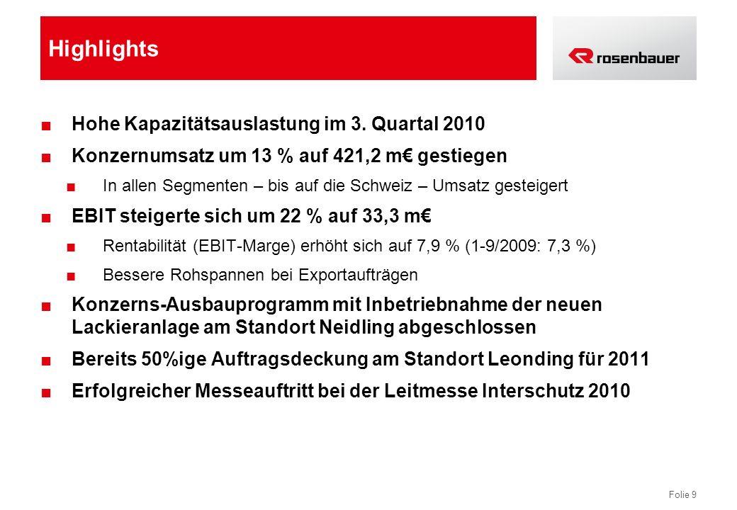 Folie 9 Highlights Hohe Kapazitätsauslastung im 3. Quartal 2010 Konzernumsatz um 13 % auf 421,2 m gestiegen In allen Segmenten – bis auf die Schweiz –