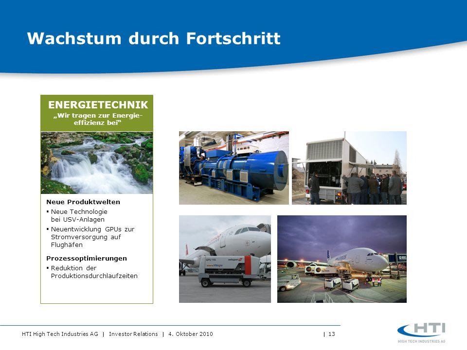 HTI High Tech Industries AG Investor Relations 4. Oktober 2010 13 Wachstum durch Fortschritt Neue Produktwelten Neue Technologie bei USV-Anlagen Neuen