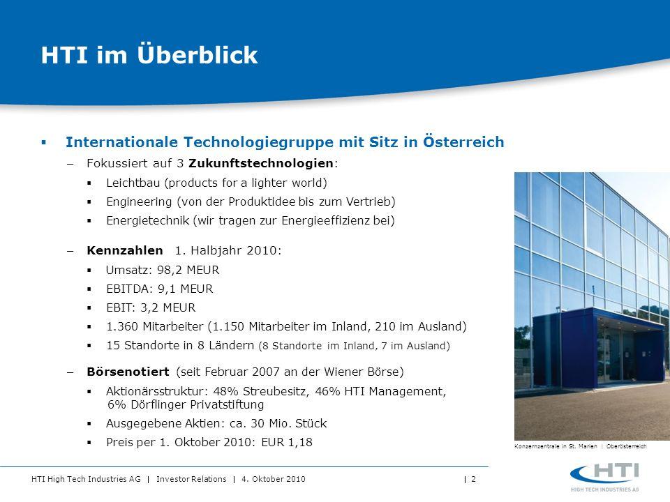 HTI High Tech Industries AG Investor Relations 4. Oktober 2010 2 HTI im Überblick Internationale Technologiegruppe mit Sitz in Österreich – Fokussiert