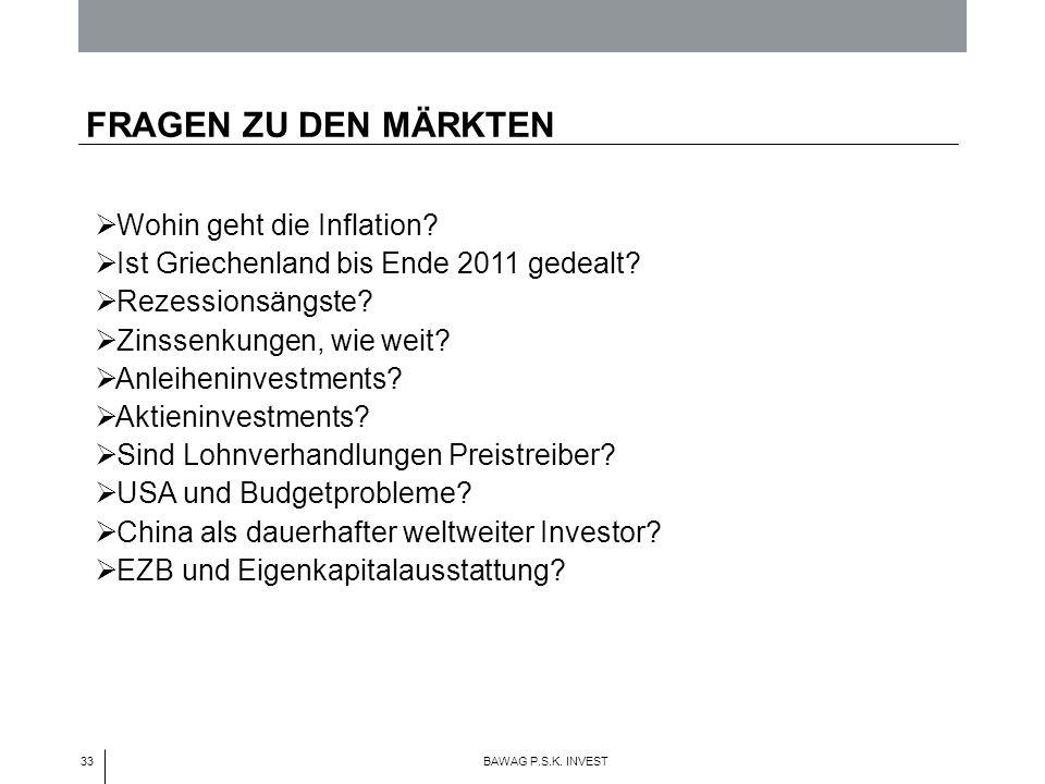 33 BAWAG P.S.K. INVEST FRAGEN ZU DEN MÄRKTEN Wohin geht die Inflation? Ist Griechenland bis Ende 2011 gedealt? Rezessionsängste? Zinssenkungen, wie we