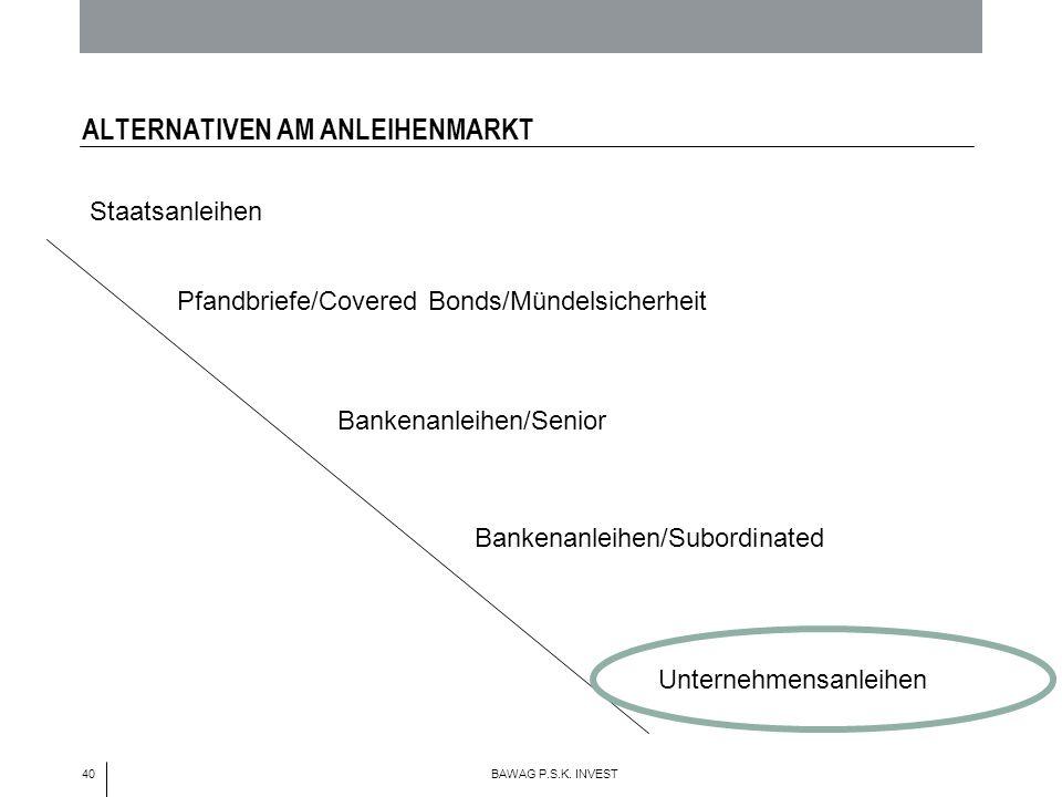 40 BAWAG P.S.K. INVEST ALTERNATIVEN AM ANLEIHENMARKT Staatsanleihen Bankenanleihen/Senior Unternehmensanleihen Pfandbriefe/Covered Bonds/Mündelsicherh