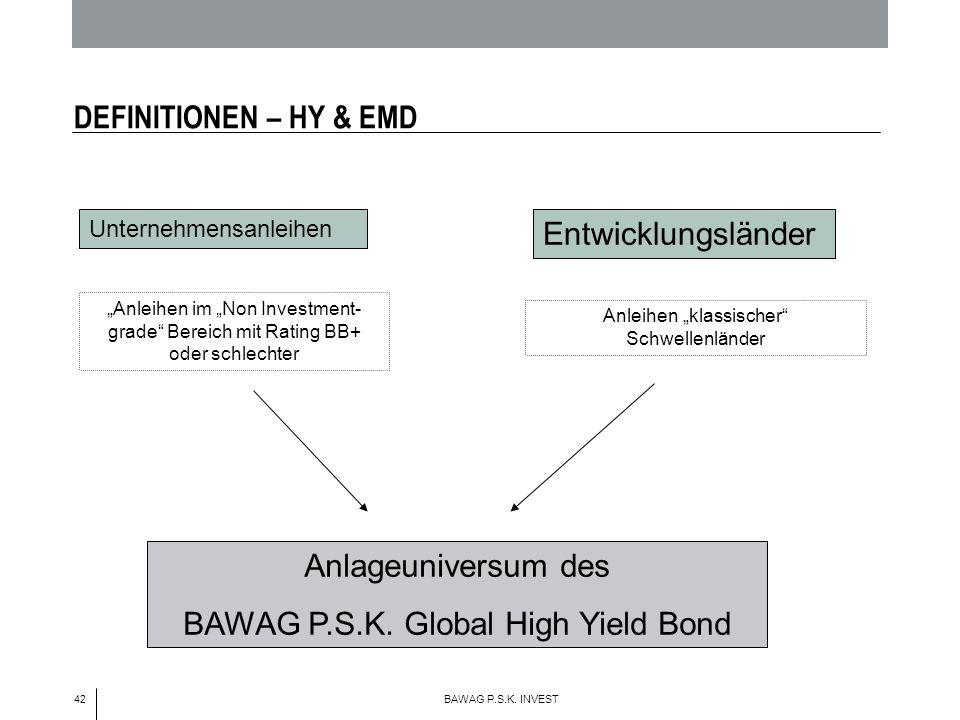 42 BAWAG P.S.K. INVEST DEFINITIONEN – HY & EMD Unternehmensanleihen Entwicklungsländer Anleihen im Non Investment- grade Bereich mit Rating BB+ oder s