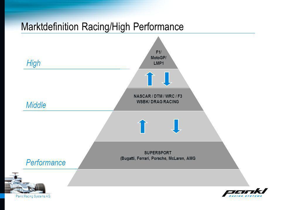 Pankl Racing Systems AG Performance Middle High F1/ MotoGP/ LMP1 NASCAR / DTM / WRC / F3 WSBK/ DRAG RACING SUPERSPORT (Bugatti, Ferrari, Porsche, McLa