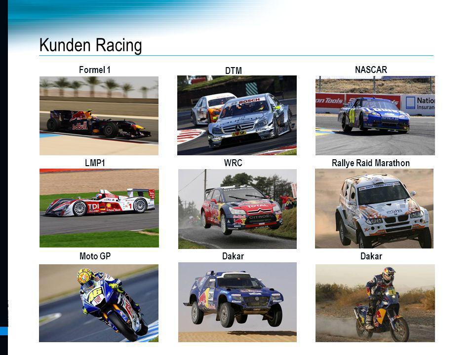 Pankl Racing Systems AG IRL Moto GP Kunden Racing Formel 1 DTM NASCAR LMP1WRCRallye Raid Marathon Moto GPDakar