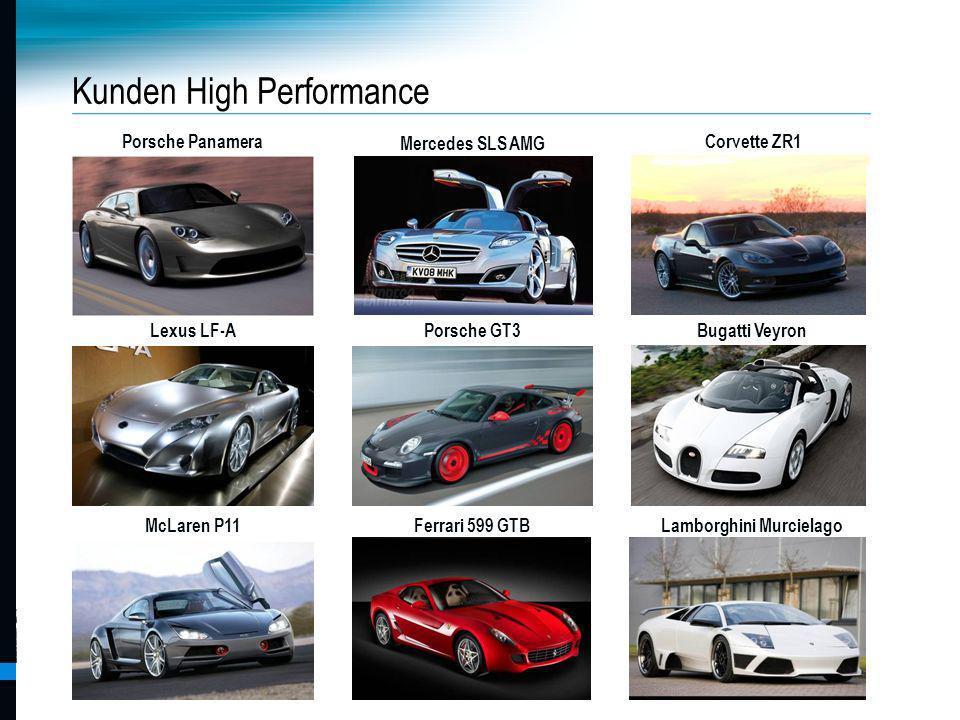 Pankl Racing Systems AG Porsche Panamera Kunden High Performance Mercedes SLS AMG Corvette ZR1 Lexus LF-APorsche GT3Bugatti Veyron McLaren P11Ferrari