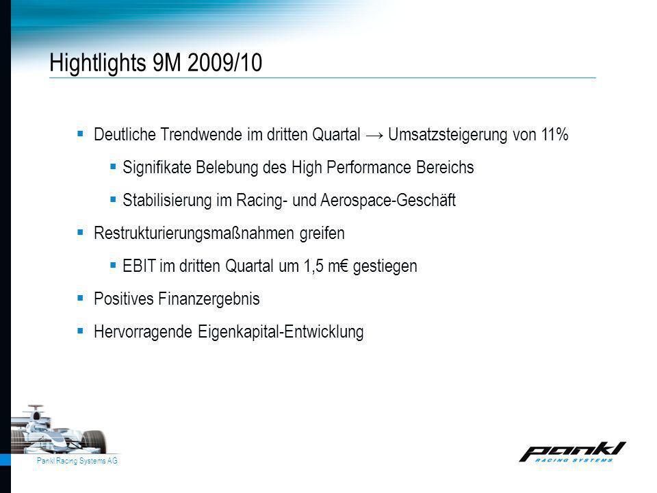 Deutliche Trendwende im dritten Quartal Umsatzsteigerung von 11% Signifikate Belebung des High Performance Bereichs Stabilisierung im Racing- und Aero