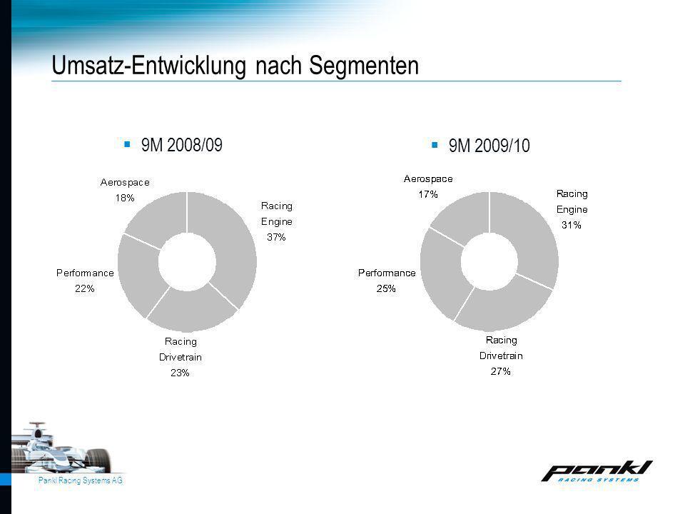 Pankl Racing Systems AG Umsatz-Entwicklung nach Segmenten 9M 2008/09 9M 2009/10