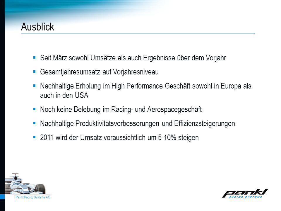 Pankl Racing Systems AG Seit März sowohl Umsätze als auch Ergebnisse über dem Vorjahr Gesamtjahresumsatz auf Vorjahresniveau Nachhaltige Erholung im H