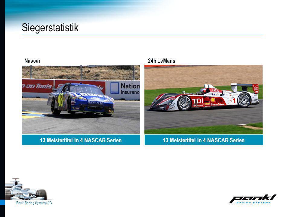 Pankl Racing Systems AG Siegerstatistik Nascar 13 Meistertitel in 4 NASCAR Serien 24h LeMans