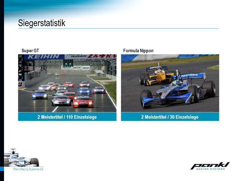 Pankl Racing Systems AG Formula Nippon Siegerstatistik 2 Meistertitel / 110 Einzelsiege Super GT 2 Meistertitel / 30 Einzelsiege