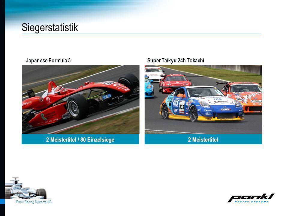 Pankl Racing Systems AG Siegerstatistik Japanese Formula 3 2 Meistertitel / 80 Einzelsiege Super Taikyu 24h Tokachi 2 Meistertitel