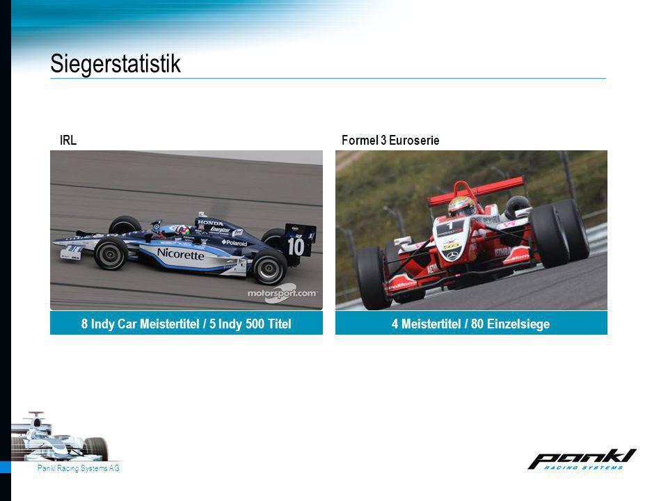 Pankl Racing Systems AG Siegerstatistik IRL 8 Indy Car Meistertitel / 5 Indy 500 Titel Formel 3 Euroserie 4 Meistertitel / 80 Einzelsiege