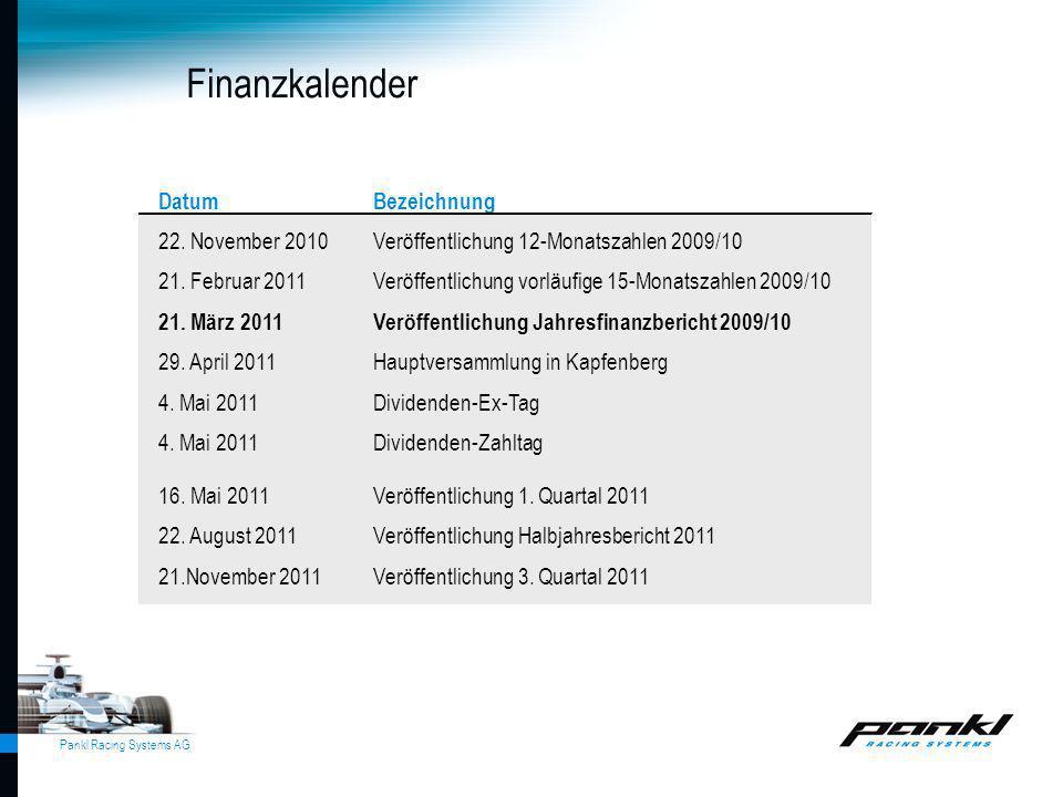 Pankl Racing Systems AG Finanzkalender DatumBezeichnung 22. November 2010Veröffentlichung 12-Monatszahlen 2009/10 21. Februar 2011Veröffentlichung vor